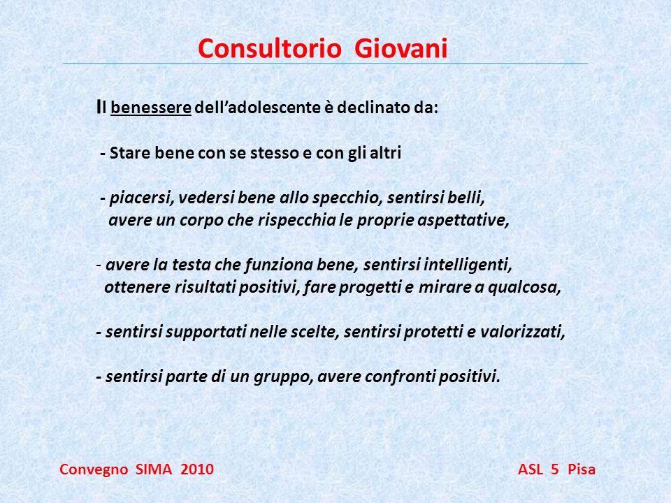 Consultorio Giovani Convegno SIMA 2010 ASL 5 Pisa I l benessere delladolescente è declinato da: - Stare bene con se stesso e con gli altri - piacersi,