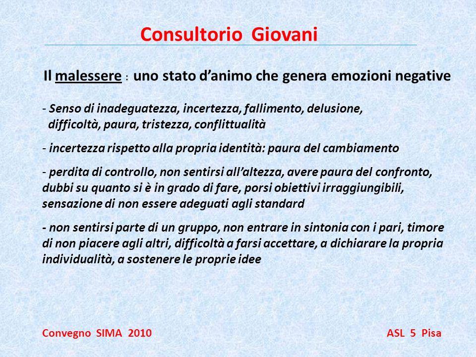 Consultorio Giovani Convegno SIMA 2010 ASL 5 Pisa Il malessere : uno stato danimo che genera emozioni negative - Senso di inadeguatezza, incertezza, f