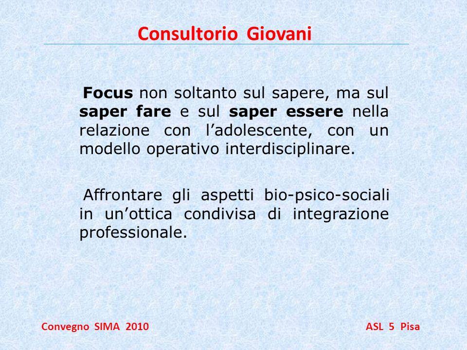 Consultorio Giovani Convegno SIMA 2010 ASL 5 Pisa Focus non soltanto sul sapere, ma sul saper fare e sul saper essere nella relazione con ladolescente