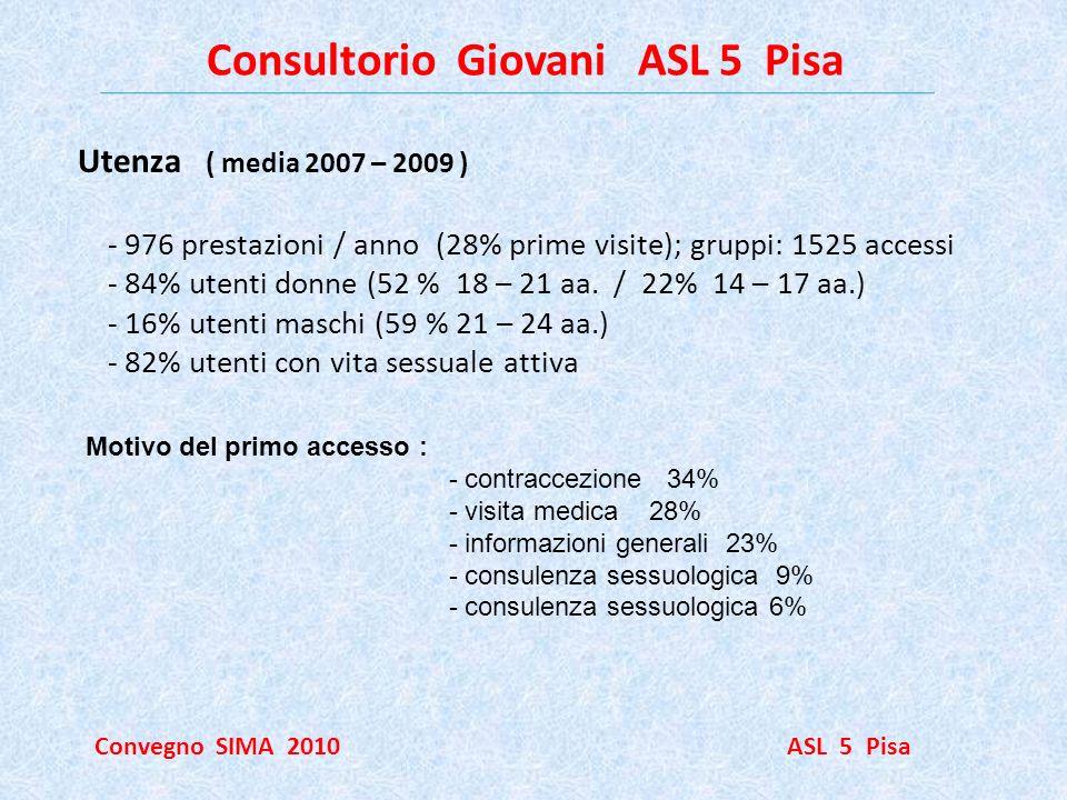 Consultorio Giovani ASL 5 Pisa Convegno SIMA 2010 ASL 5 Pisa Utenza ( media 2007 – 2009 ) - 976 prestazioni / anno (28% prime visite); gruppi: 1525 ac