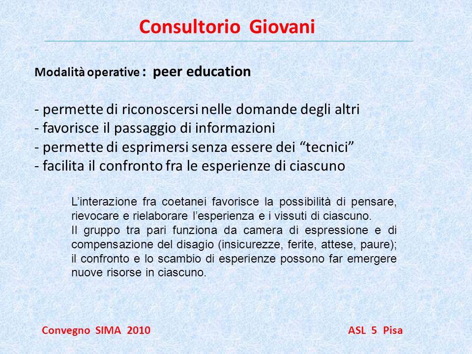 Consultorio Giovani Convegno SIMA 2010 ASL 5 Pisa Modalità operative : peer education - permette di riconoscersi nelle domande degli altri - favorisce