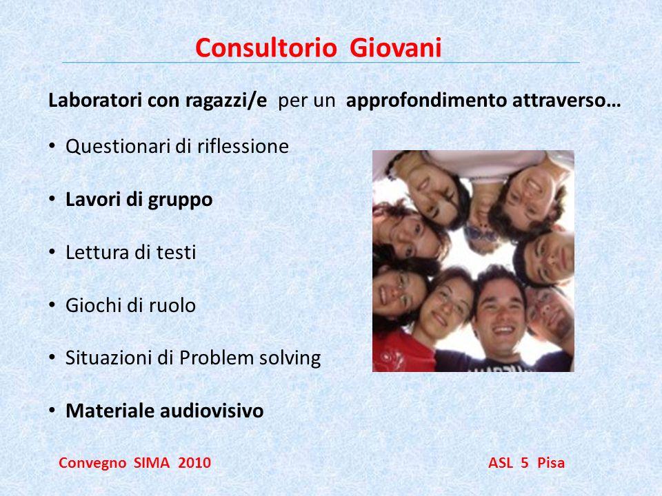 Consultorio Giovani Convegno SIMA 2010 ASL 5 Pisa Laboratori con ragazzi/e per un approfondimento attraverso… Questionari di riflessione Lavori di gru