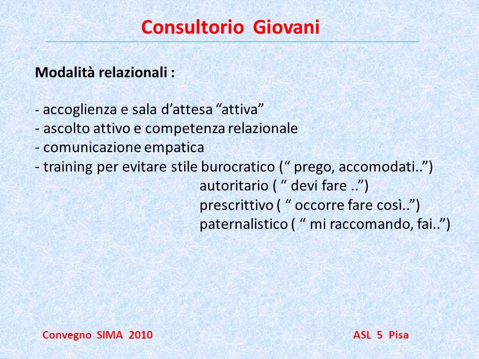 Consultorio Giovani Convegno SIMA 2010 ASL 5 Pisa Modalità relazionali : - accoglienza e sala dattesa attiva - ascolto attivo e competenza relazionale