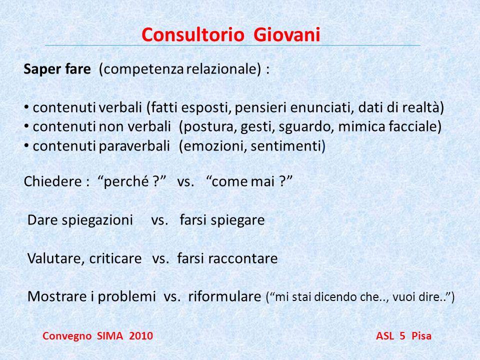 Consultorio Giovani Convegno SIMA 2010 ASL 5 Pisa Saper fare (competenza relazionale) : contenuti verbali (fatti esposti, pensieri enunciati, dati di
