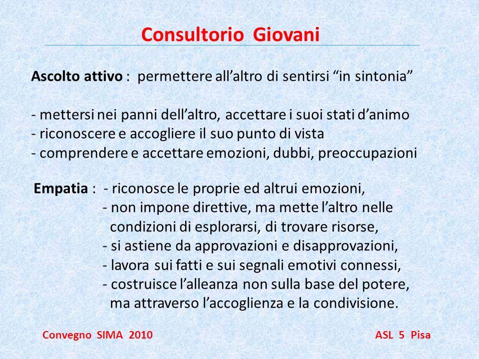 Consultorio Giovani Convegno SIMA 2010 ASL 5 Pisa Ascolto attivo : permettere allaltro di sentirsi in sintonia - mettersi nei panni dellaltro, accetta