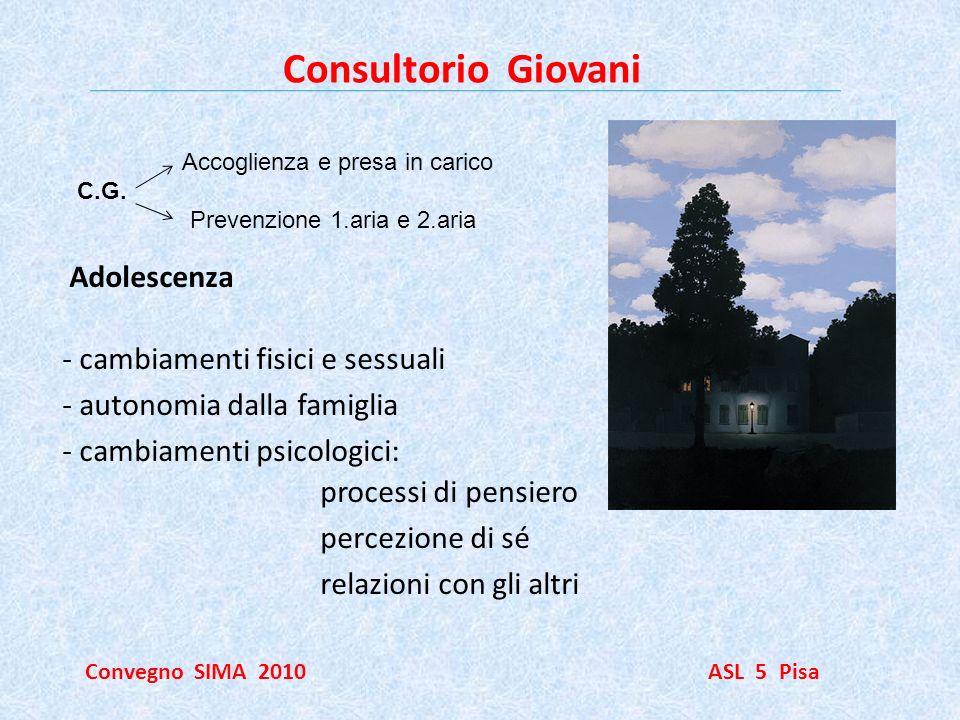 Consultorio Giovani Convegno SIMA 2010 ASL 5 Pisa Adolescenza - cambiamenti fisici e sessuali - autonomia dalla famiglia - cambiamenti psicologici: pr