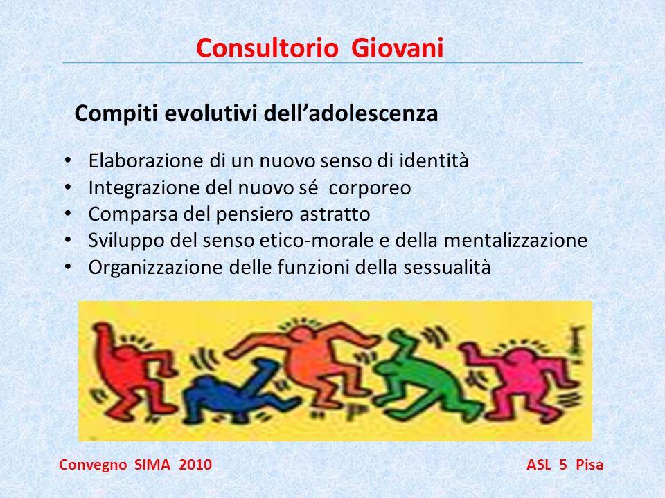 Consultorio Giovani Convegno SIMA 2010 ASL 5 Pisa Elaborazione di un nuovo senso di identità Integrazione del nuovo sé corporeo Comparsa del pensiero