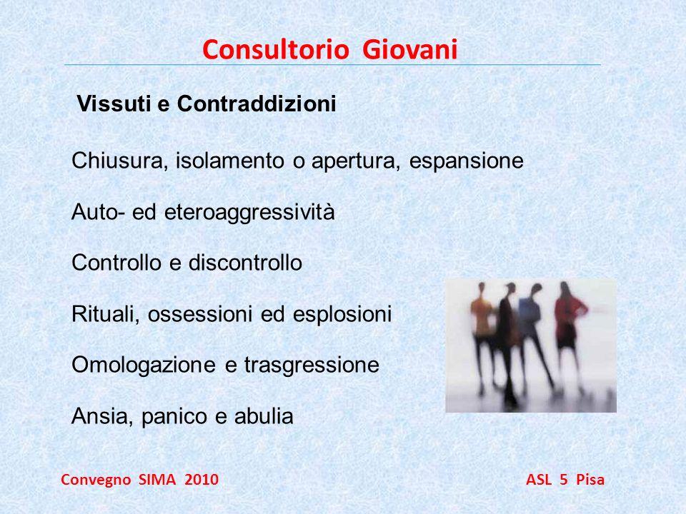 Consultorio Giovani Convegno SIMA 2010 ASL 5 Pisa Chiusura, isolamento o apertura, espansione Auto- ed eteroaggressività Controllo e discontrollo Ritu