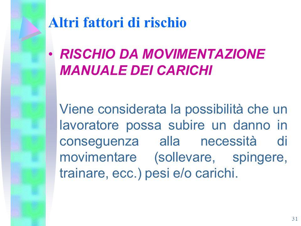 31 Altri fattori di rischio RISCHIO DA MOVIMENTAZIONE MANUALE DEI CARICHI Viene considerata la possibilità che un lavoratore possa subire un danno in