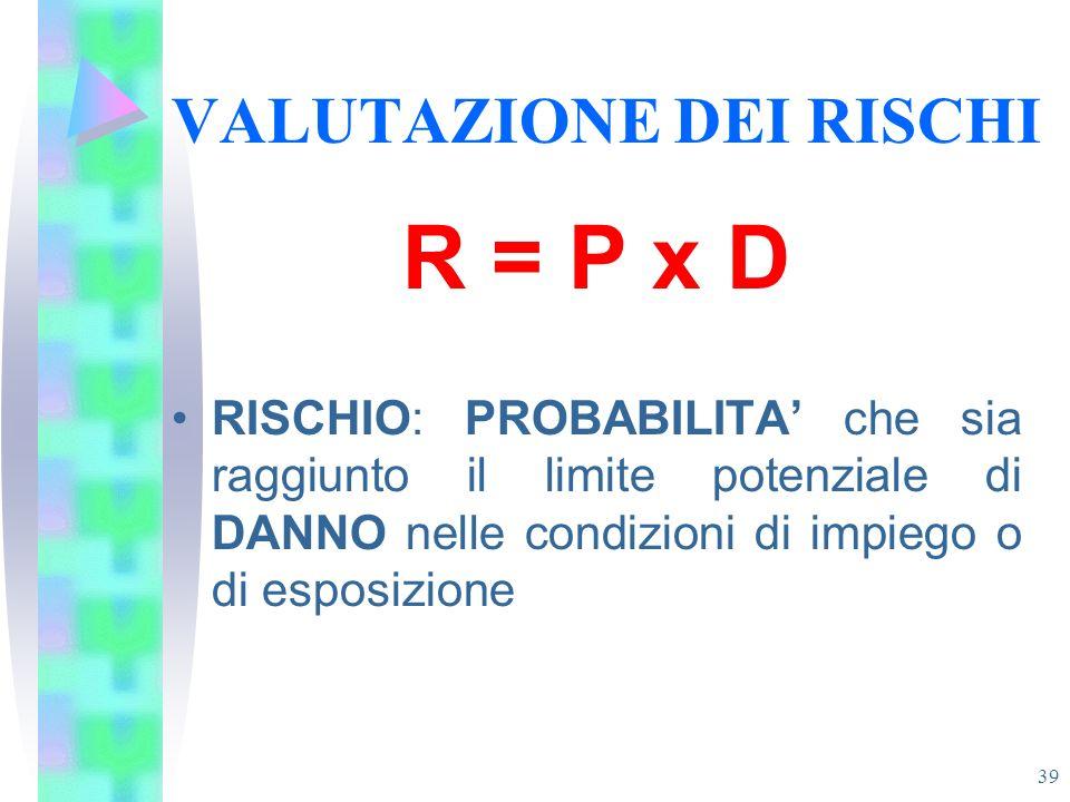 39 VALUTAZIONE DEI RISCHI R = P x D RISCHIO: PROBABILITA che sia raggiunto il limite potenziale di DANNO nelle condizioni di impiego o di esposizione