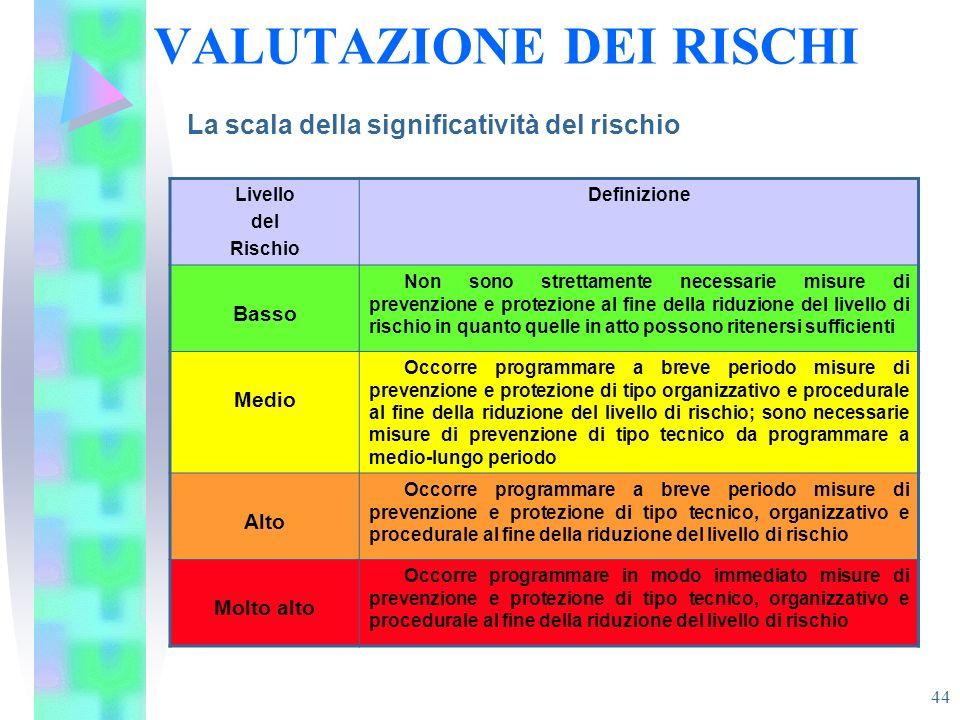 44 VALUTAZIONE DEI RISCHI La scala della significatività del rischio Livello del Rischio Definizione Basso Non sono strettamente necessarie misure di