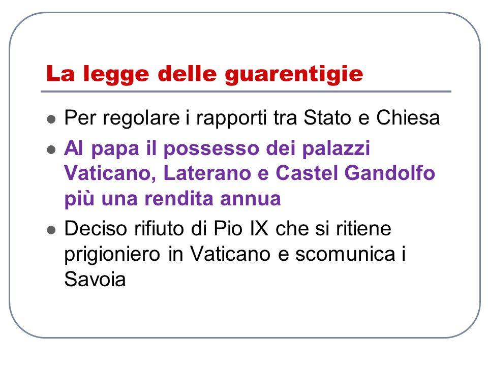 La legge delle guarentigie Per regolare i rapporti tra Stato e Chiesa Al papa il possesso dei palazzi Vaticano, Laterano e Castel Gandolfo più una ren