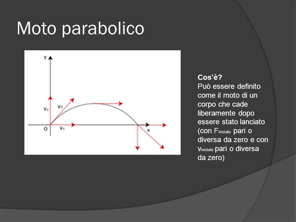 Moto parabolico Cosè? Può essere definito come il moto di un corpo che cade liberamente dopo essere stato lanciato (con F iniziale pari o diversa da z
