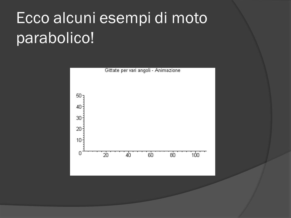 Ecco alcuni esempi di moto parabolico!