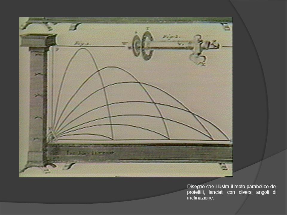 Disegno che illustra il moto parabolico dei proiettili, lanciati con diversi angoli di inclinazione.