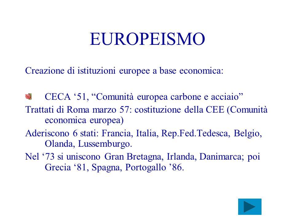 EUROPEISMO Creazione di istituzioni europee a base economica: CECA 51, Comunità europea carbone e acciaio Trattati di Roma marzo 57: costituzione dell