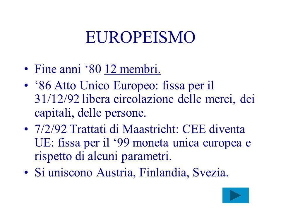 EUROPEISMO Fine anni 80 12 membri. 86 Atto Unico Europeo: fissa per il 31/12/92 libera circolazione delle merci, dei capitali, delle persone. 7/2/92 T