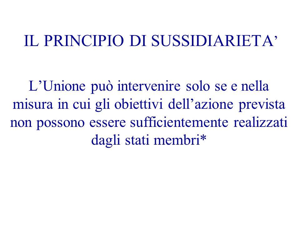 IL PRINCIPIO DI SUSSIDIARIETA LUnione può intervenire solo se e nella misura in cui gli obiettivi dellazione prevista non possono essere sufficienteme