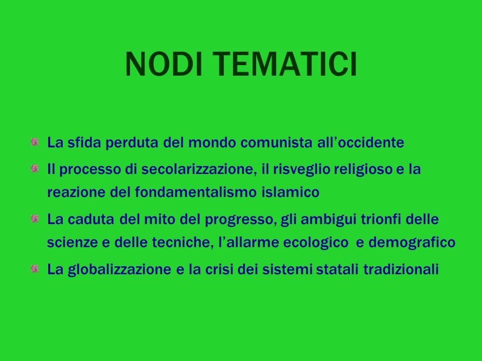 NODI TEMATICI La sfida perduta del mondo comunista alloccidente Il processo di secolarizzazione, il risveglio religioso e la reazione del fondamentali
