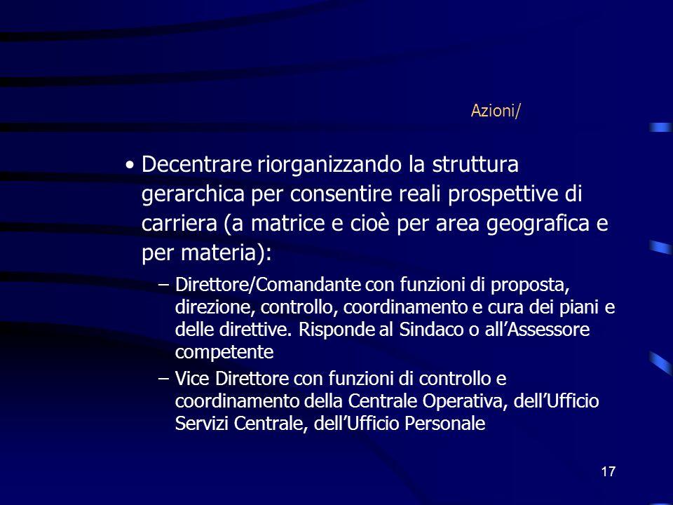 17 Azioni/ Decentrare riorganizzando la struttura gerarchica per consentire reali prospettive di carriera (a matrice e cioè per area geografica e per