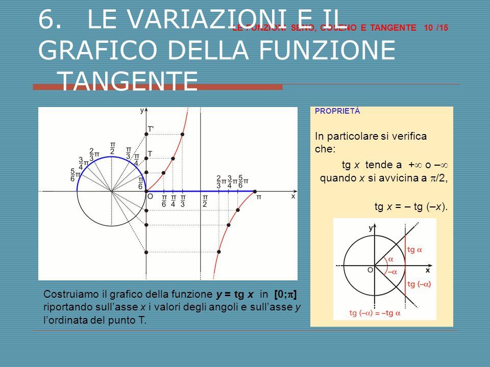 LE FUNZIONI SENO, COSENO E TANGENTE /15 10 6.LE VARIAZIONI E IL GRAFICO DELLA FUNZIONE TANGENTE Costruiamo il grafico della funzione y = tg x in [0; ] riportando sullasse x i valori degli angoli e sullasse y lordinata del punto T.