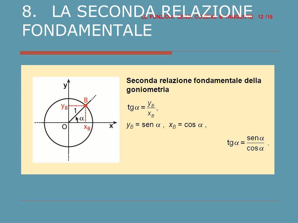 LE FUNZIONI SENO, COSENO E TANGENTE /15 12 8.LA SECONDA RELAZIONE FONDAMENTALE Seconda relazione fondamentale della goniometria, y B = sen, x B = cos,.