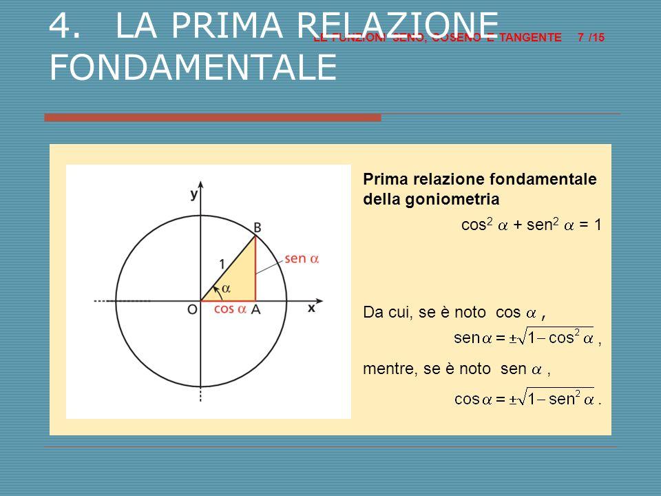 DEFINIZIONE Tangente Consideriamo un angolo orientato, e sia B il punto della circonferenza associato ad.
