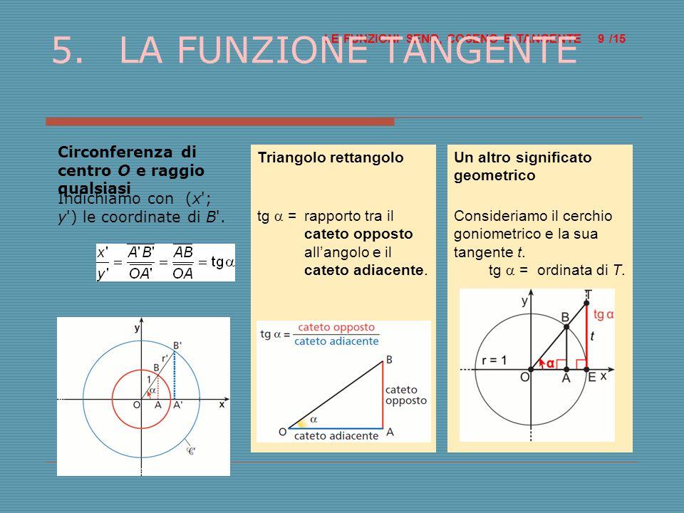 Un altro significato geometrico Consideriamo il cerchio goniometrico e la sua tangente t.