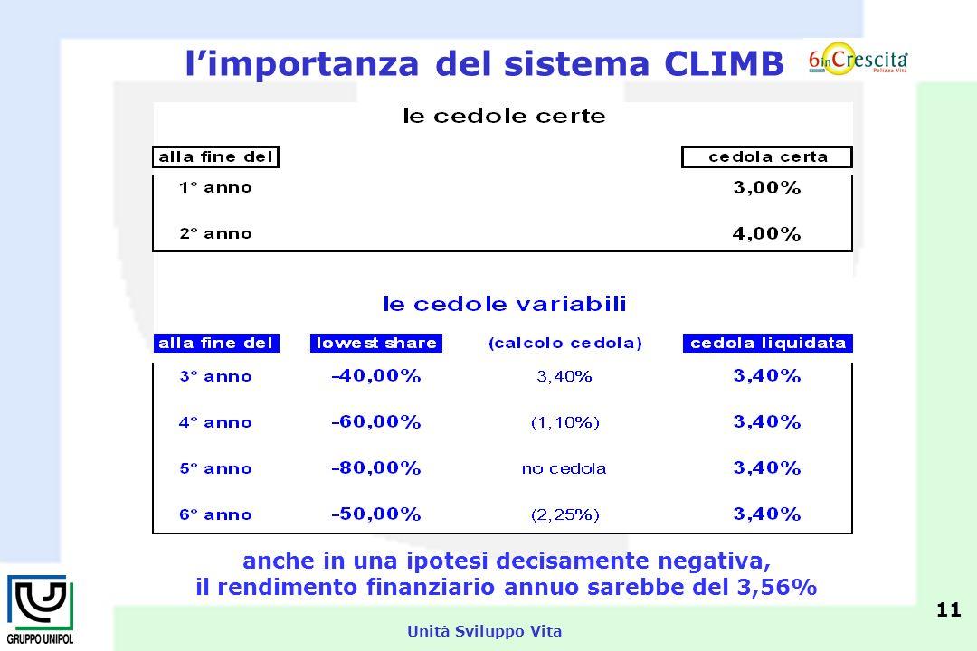 Unità Sviluppo Vita 11 anche in una ipotesi decisamente negativa, il rendimento finanziario annuo sarebbe del 3,56% limportanza del sistema CLIMB