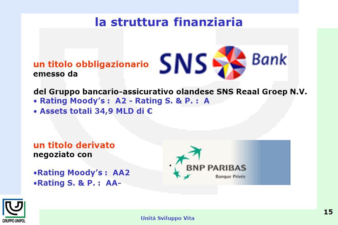 Unità Sviluppo Vita la struttura finanziaria un titolo obbligazionario emesso da del Gruppo bancario-assicurativo olandese SNS Reaal Groep N.V.