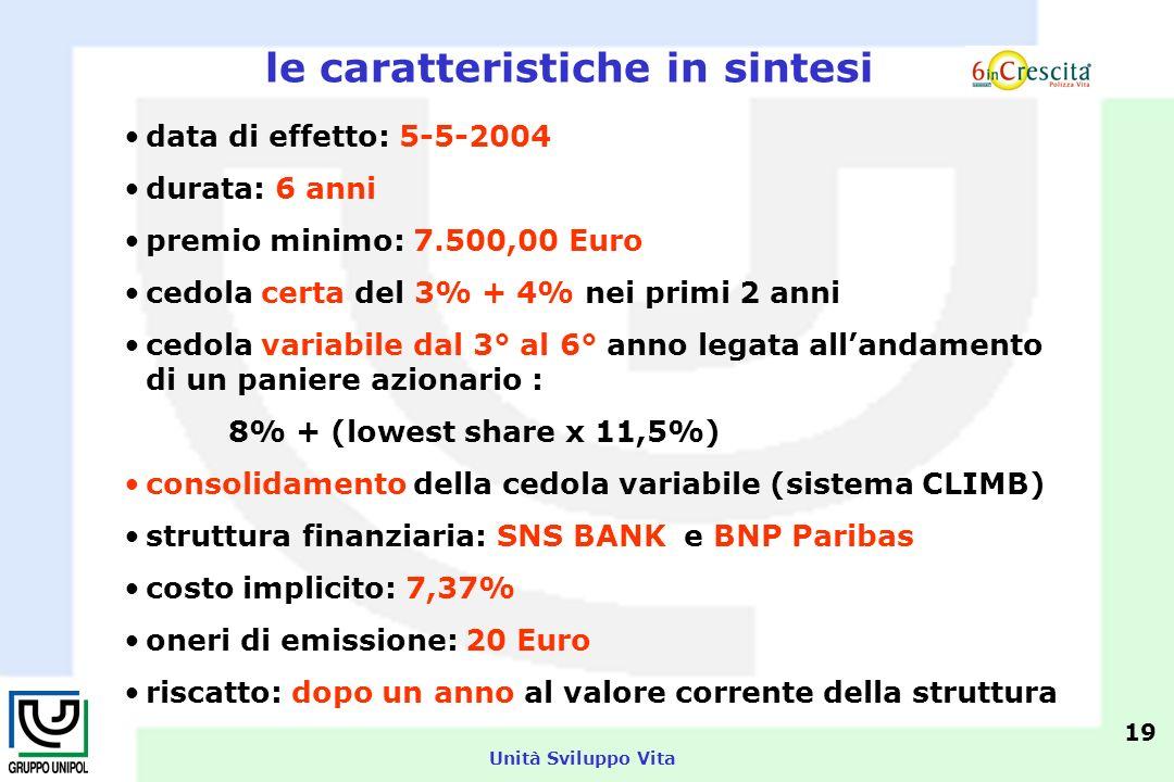 Unità Sviluppo Vita le caratteristiche in sintesi data di effetto: 5-5-2004 durata: 6 anni premio minimo: 7.500,00 Euro cedola certa del 3% + 4% nei primi 2 anni cedola variabile dal 3° al 6° anno legata allandamento di un paniere azionario : 8% + (lowest share x 11,5%) consolidamento della cedola variabile (sistema CLIMB) struttura finanziaria: SNS BANK e BNP Paribas costo implicito: 7,37% oneri di emissione: 20 Euro riscatto: dopo un anno al valore corrente della struttura 19