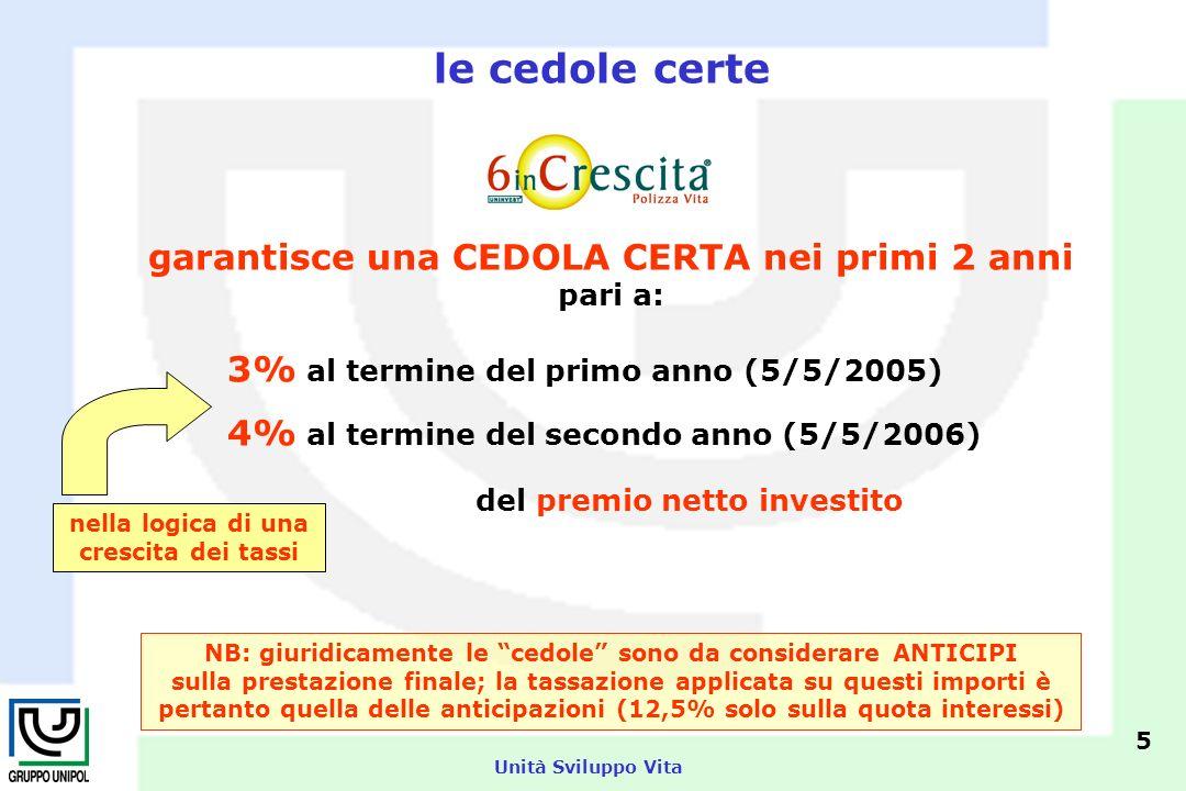 Unità Sviluppo Vita le cedole certe garantisce una CEDOLA CERTA nei primi 2 anni pari a: 3% al termine del primo anno (5/5/2005) 4% al termine del secondo anno (5/5/2006) del premio netto investito NB: giuridicamente le cedole sono da considerare ANTICIPI sulla prestazione finale; la tassazione applicata su questi importi è pertanto quella delle anticipazioni (12,5% solo sulla quota interessi) nella logica di una crescita dei tassi 5