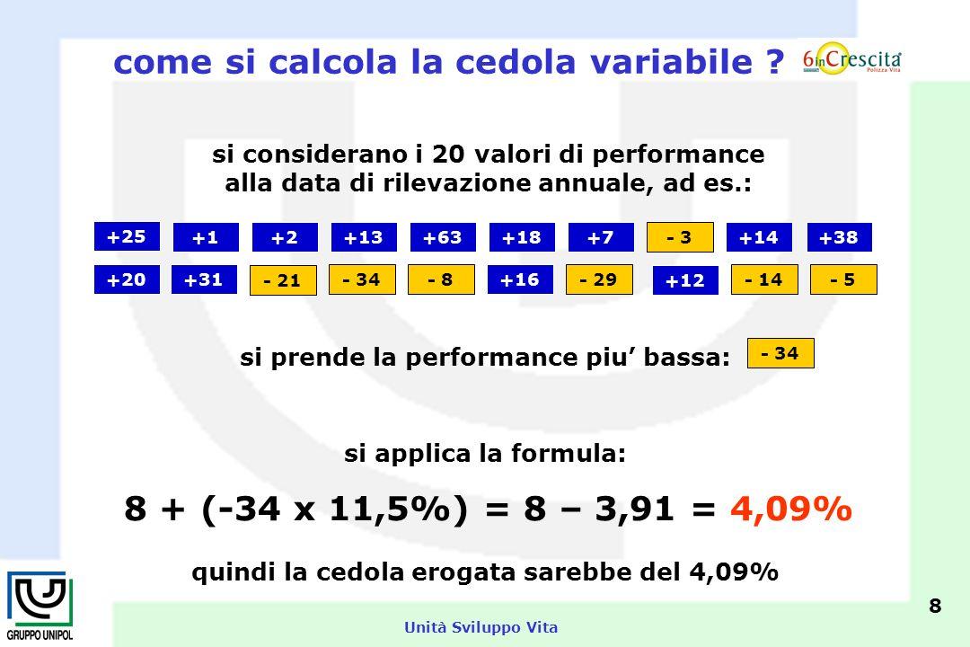 Unità Sviluppo Vita le cedole variabili: alcuni esempi LOWEST SHARECEDOLA VARIABILE +10%9,15% -10%6,85% -30%4,55% -50%2,25% - 69,56%nessuna cedola la peggiore performance potrebbe essere anche positiva: la cedola variabile sarebbe in questo caso maggiore dell 8% anche in presenza di risultati fortemente negativi (es.