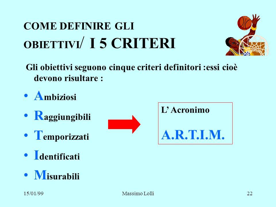 15/01/99Massimo Lolli22 COME DEFINIRE GLI OBIETTIVI / I 5 CRITERI Gli obiettivi seguono cinque criteri definitori :essi cioè devono risultare : A mbiz