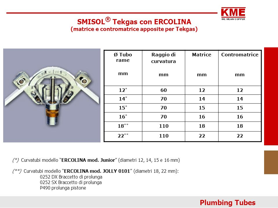 SMISOL ® Tekgas con ERCOLINA (matrice e contromatrice apposite per Tekgas) Ø Tubo rame mm Raggio di curvatura mm Matrice mm Contromatrice mm 12 * 6012 14 * 7014 15 * 7015 16 * 7016 18 ** 11018 22 ** 11022 (*) Curvatubi modello ERCOLINA mod.