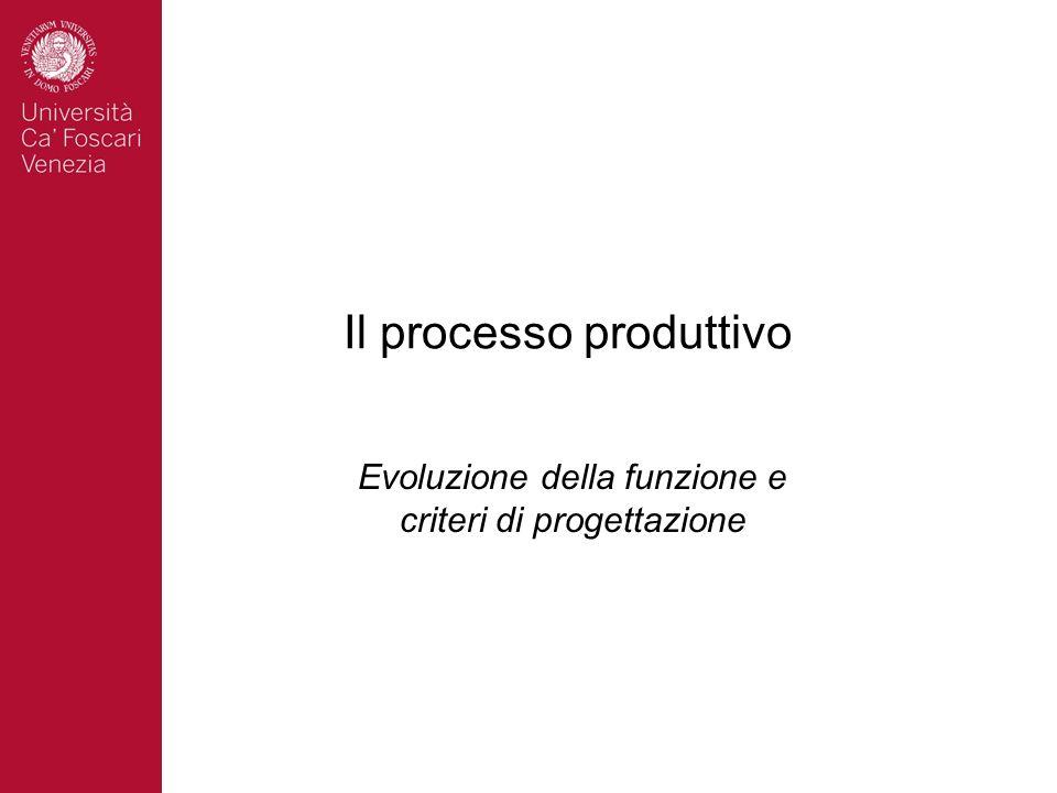 Il processo produttivo Evoluzione della funzione e criteri di progettazione