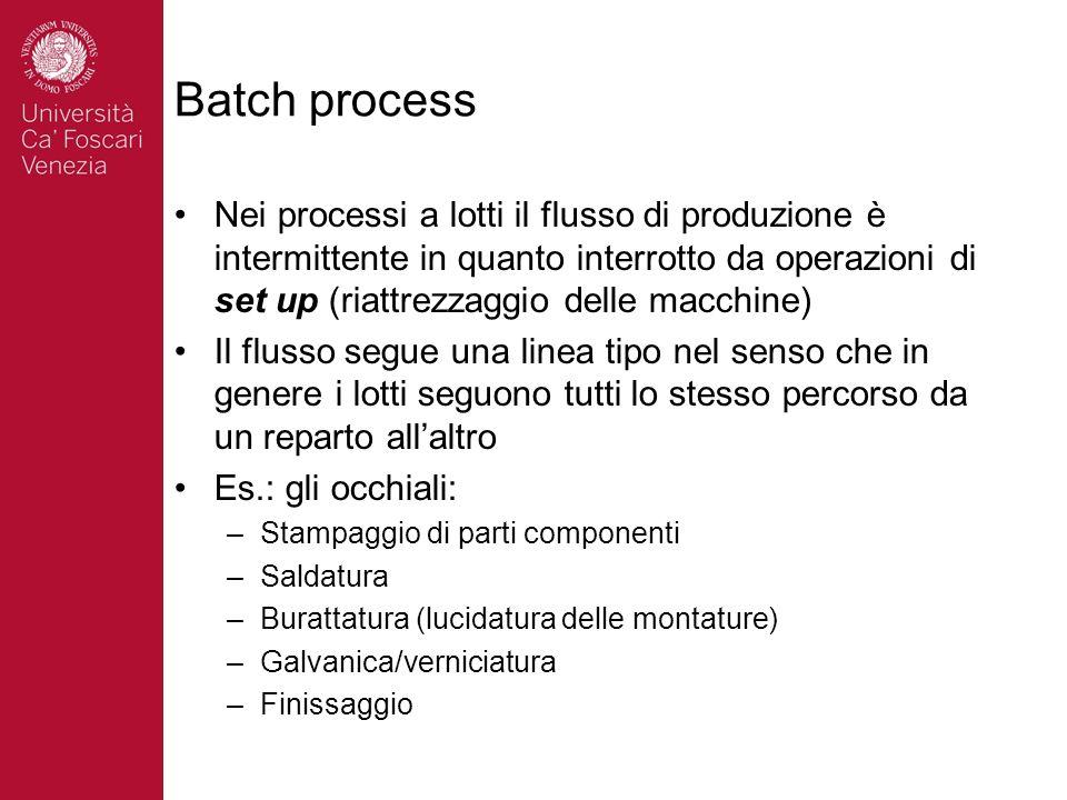 Batch process Nei processi a lotti il flusso di produzione è intermittente in quanto interrotto da operazioni di set up (riattrezzaggio delle macchine