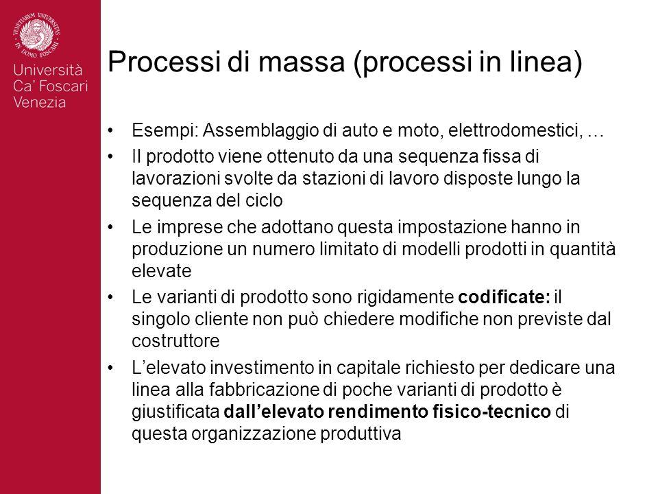 Processi di massa (processi in linea) Esempi: Assemblaggio di auto e moto, elettrodomestici, … Il prodotto viene ottenuto da una sequenza fissa di lav