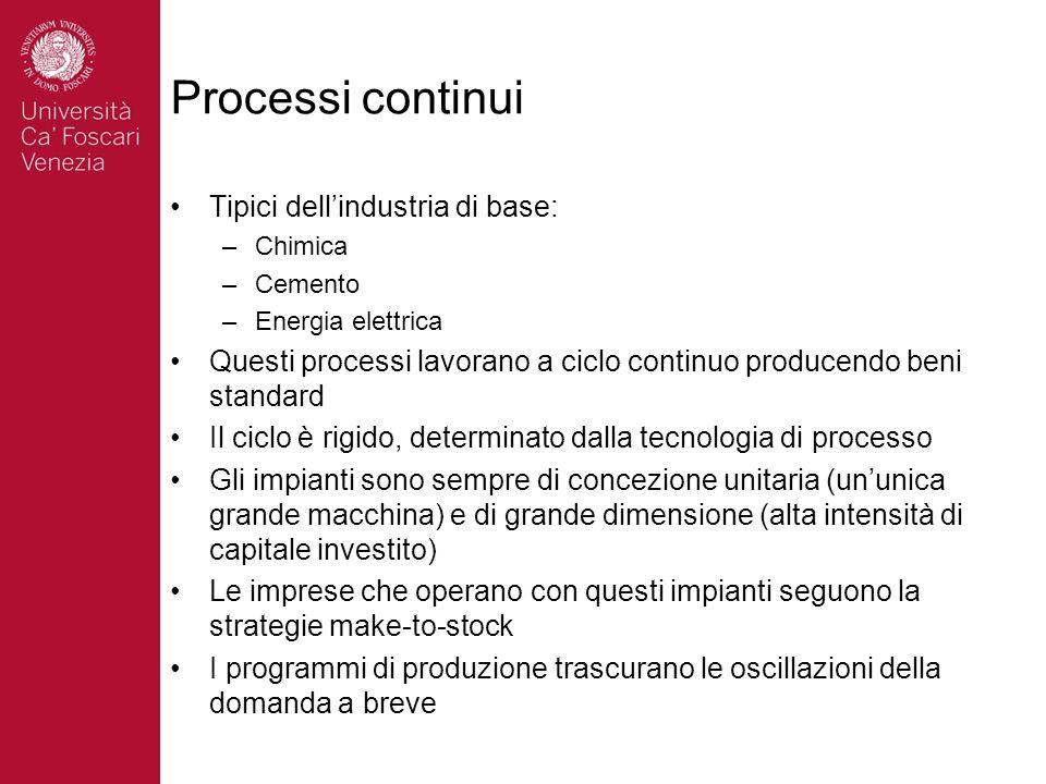 Processi continui Tipici dellindustria di base: –Chimica –Cemento –Energia elettrica Questi processi lavorano a ciclo continuo producendo beni standar