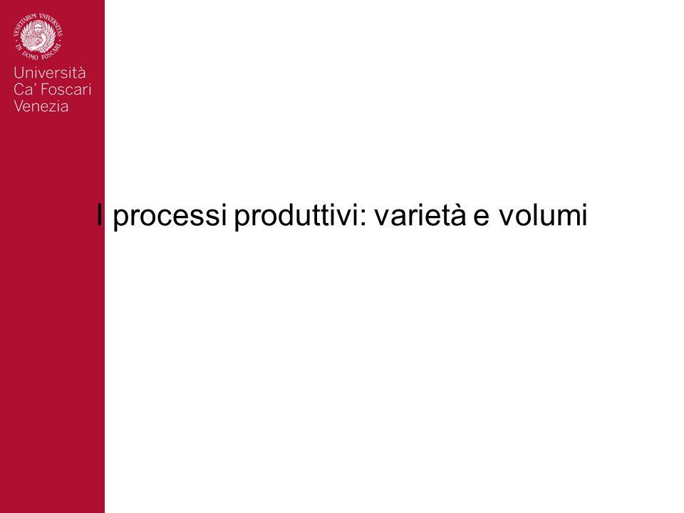 Processi a lotti (Batch process) Hanno caratteristiche intermedie tra i processi caratterizzati da flussi lineari (processi in linea e continui) e i processi caratterizzati da flussi erratici (proc.