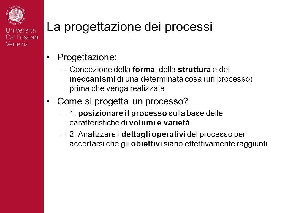 La progettazione dei processi Progettazione: –Concezione della forma, della struttura e dei meccanismi di una determinata cosa (un processo) prima che