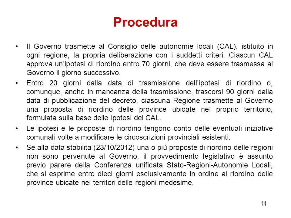 Province e Citta Metropolitane Quadro normativo Il D.L. 95 del 6/7/2012 convertito nella L. 135 del 7/8/12 (G.U. 189 del 14-8- 2012) sulla spending re