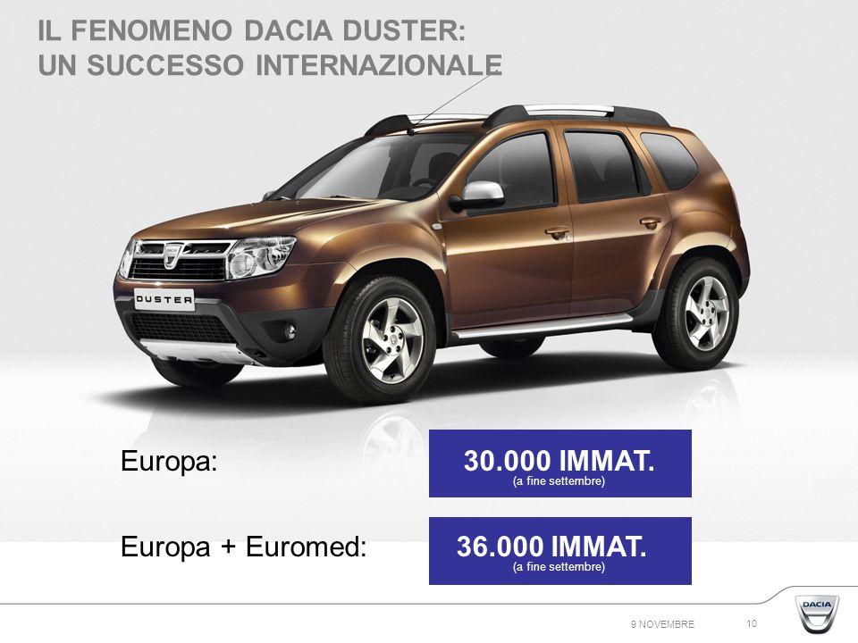 9 NOVEMBRE 10 IL FENOMENO DACIA DUSTER: UN SUCCESSO INTERNAZIONALE Europa: 30.000 IMMAT.