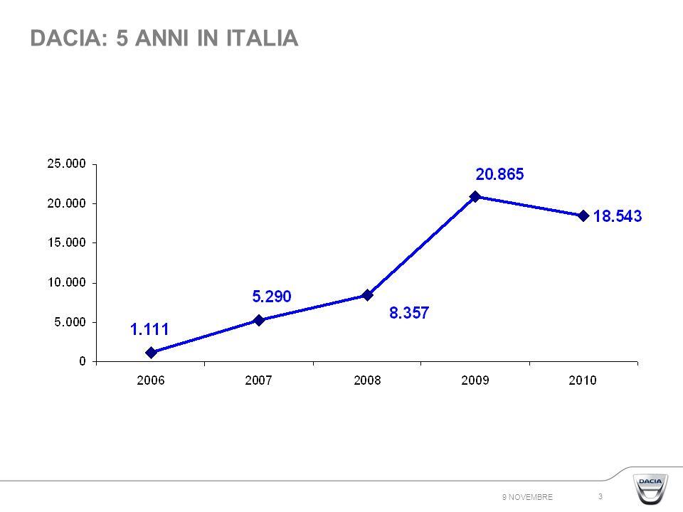 9 NOVEMBRE 3 DACIA: 5 ANNI IN ITALIA