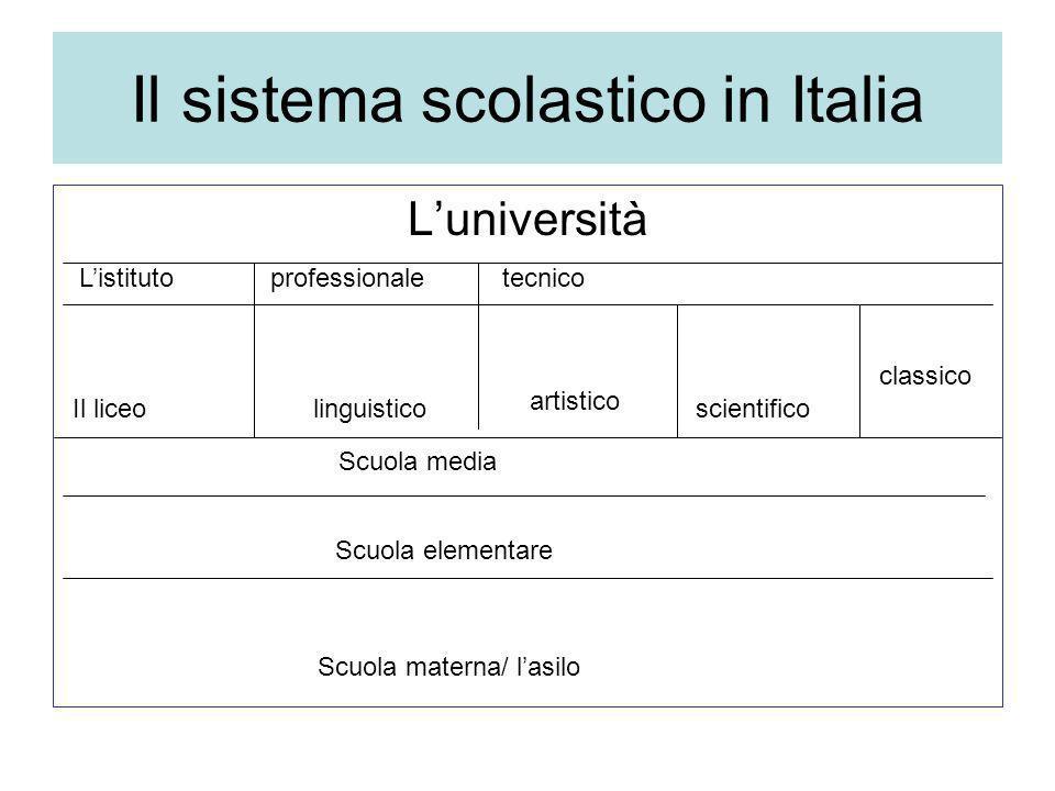 Il sistema scolastico in Italia Luniversità Scuola materna/ lasilo Scuola elementare Scuola media Il liceolinguistico artistico scientifico Listitutop