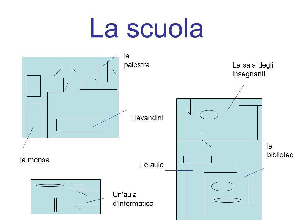 La scuola toilettes I lavandini la palestra la mensa La sala degli insegnanti Le aule la biblioteca Unaula dinformatica