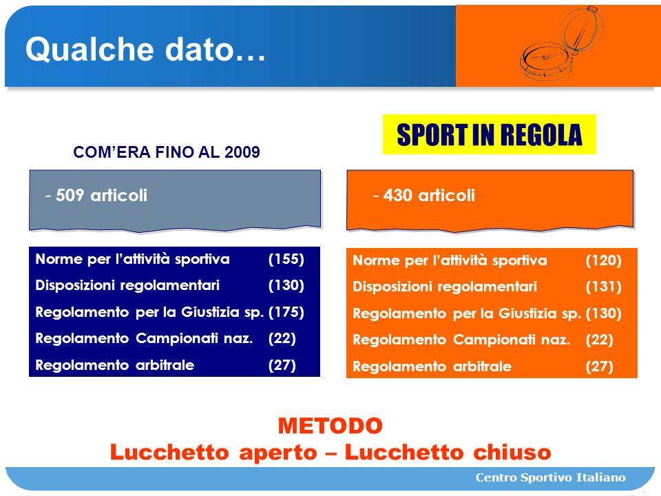 Qualche dato… Norme per lattività sportiva (155) Disposizioni regolamentari (130) Regolamento per la Giustizia sp.