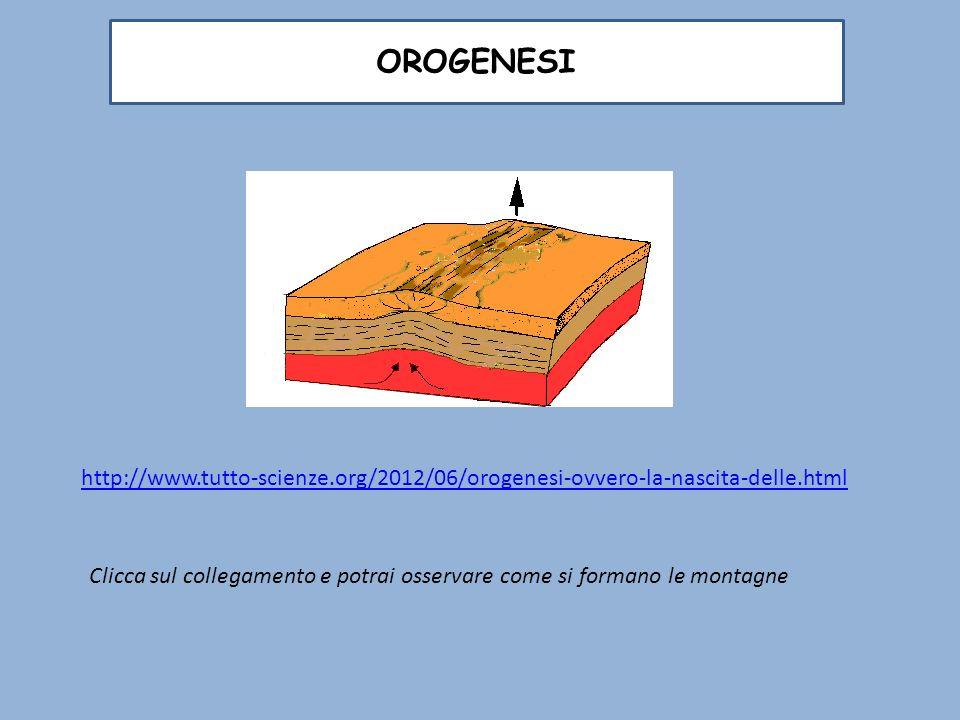 http://www.tutto-scienze.org/2012/06/orogenesi-ovvero-la-nascita-delle.html OROGENESI Clicca sul collegamento e potrai osservare come si formano le mo