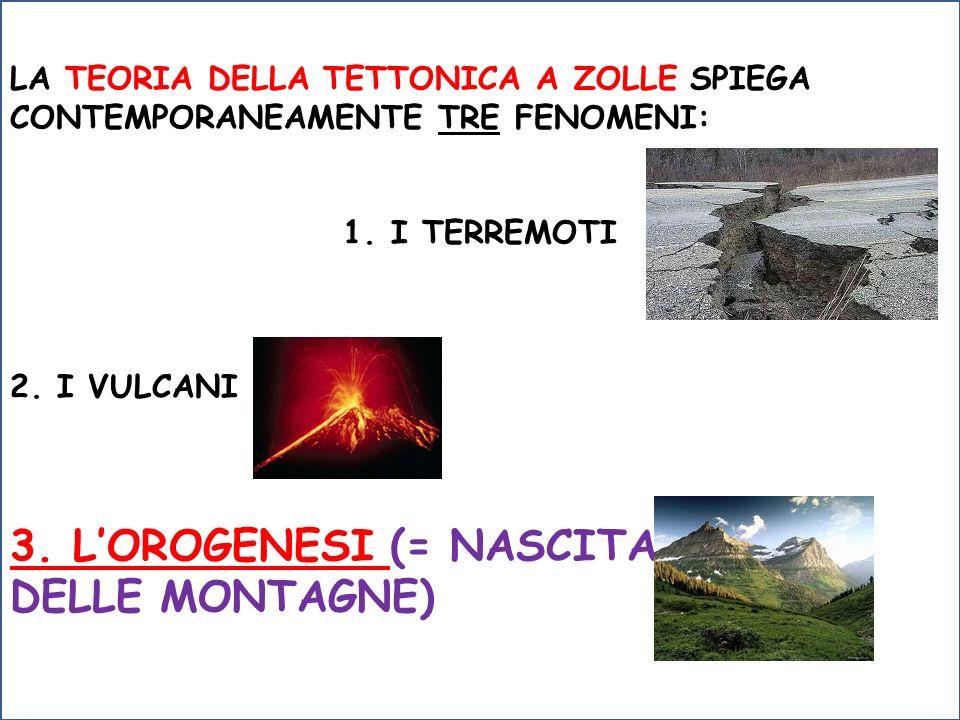LA TEORIA DELLA TETTONICA A ZOLLE SPIEGA CONTEMPORANEAMENTE TRE FENOMENI: 1.I TERREMOTI 2. I VULCANI 3. LOROGENESI (= NASCITA DELLE MONTAGNE)