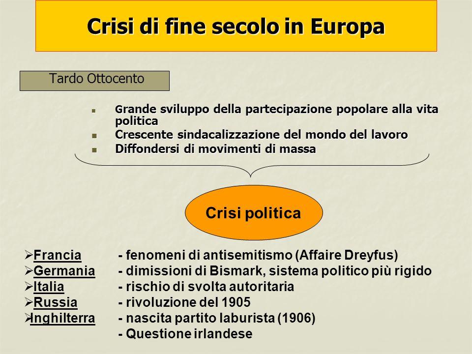 Crisi di fine secolo in Europa Tardo Ottocento G rande sviluppo della partecipazione popolare alla vita politica G rande sviluppo della partecipazione